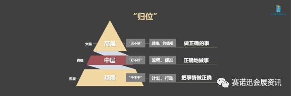 运营5年成为网红品牌|解读杭州国博管理思路(上篇)